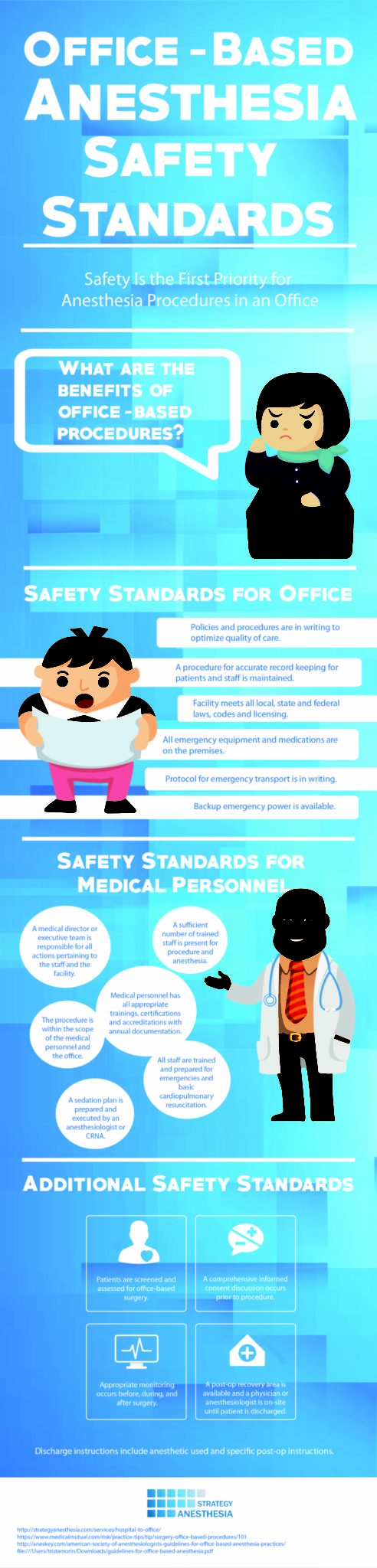 Office Based Anesthesia Safety Standards